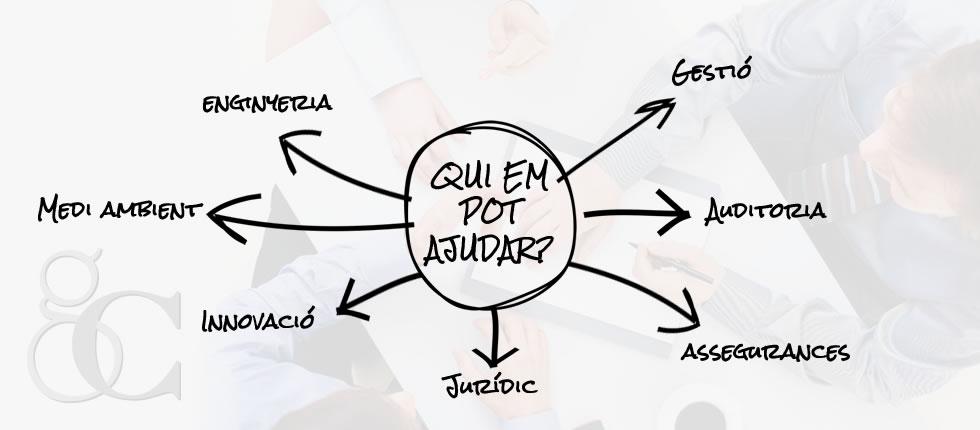 Serveis de Grup Carles d'Igualada