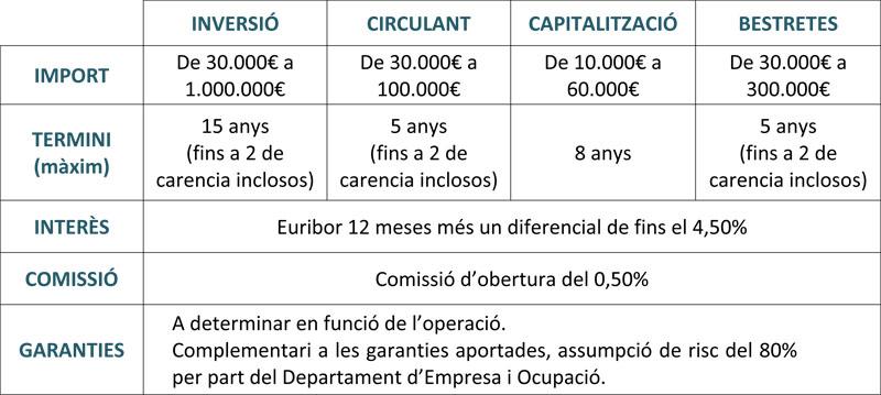 Economia Social_cat