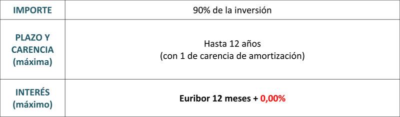 Eficiencia_Energetica_es