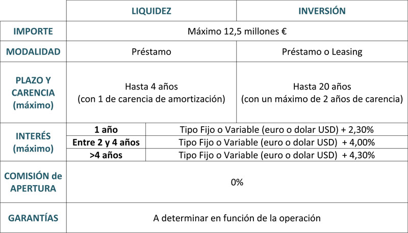 ICO Empreses i Emprenedors_es