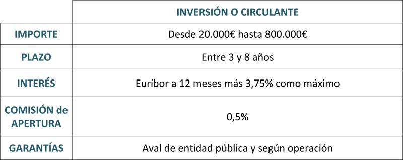 Sector_Primari_es